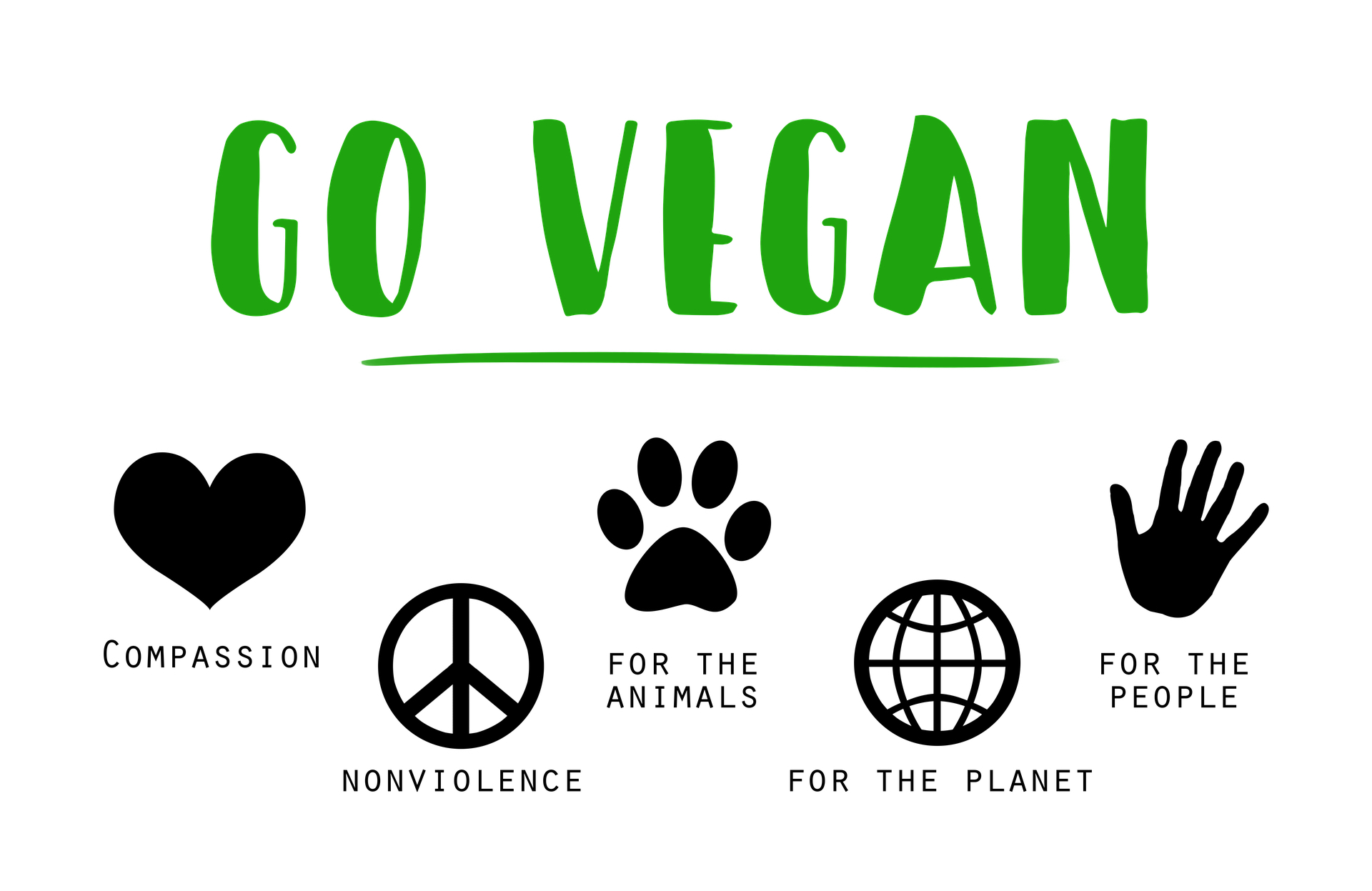 Veganuary – the Best Month to Save the World